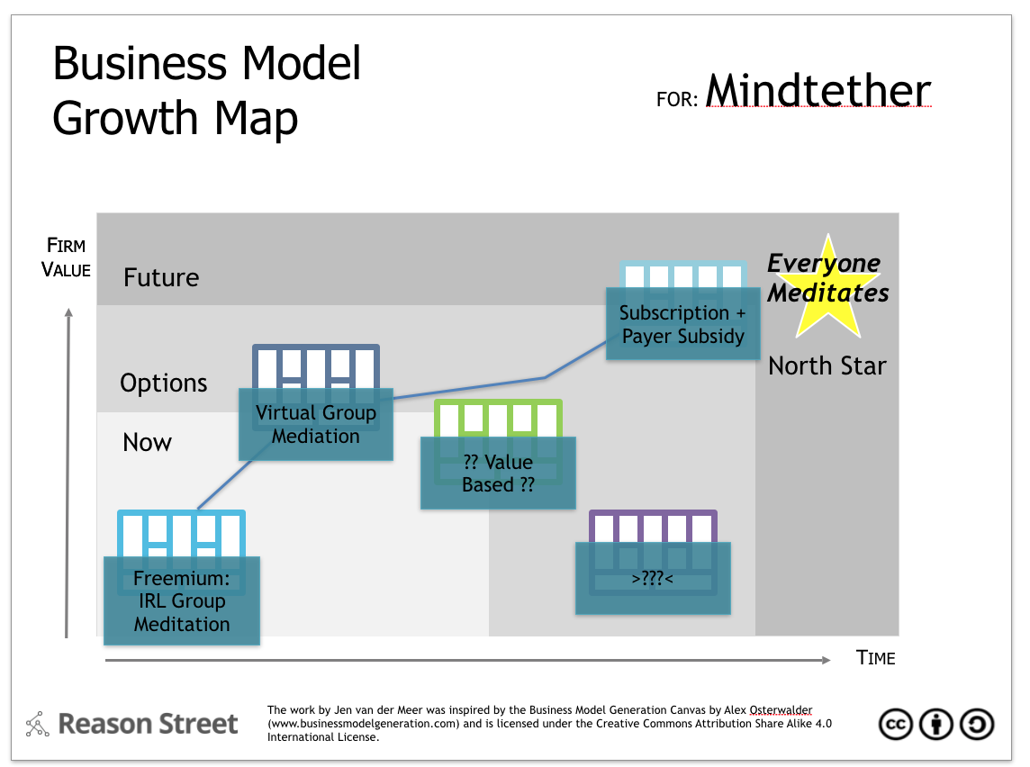 Business Models | Jen van der Meer | Page 2
